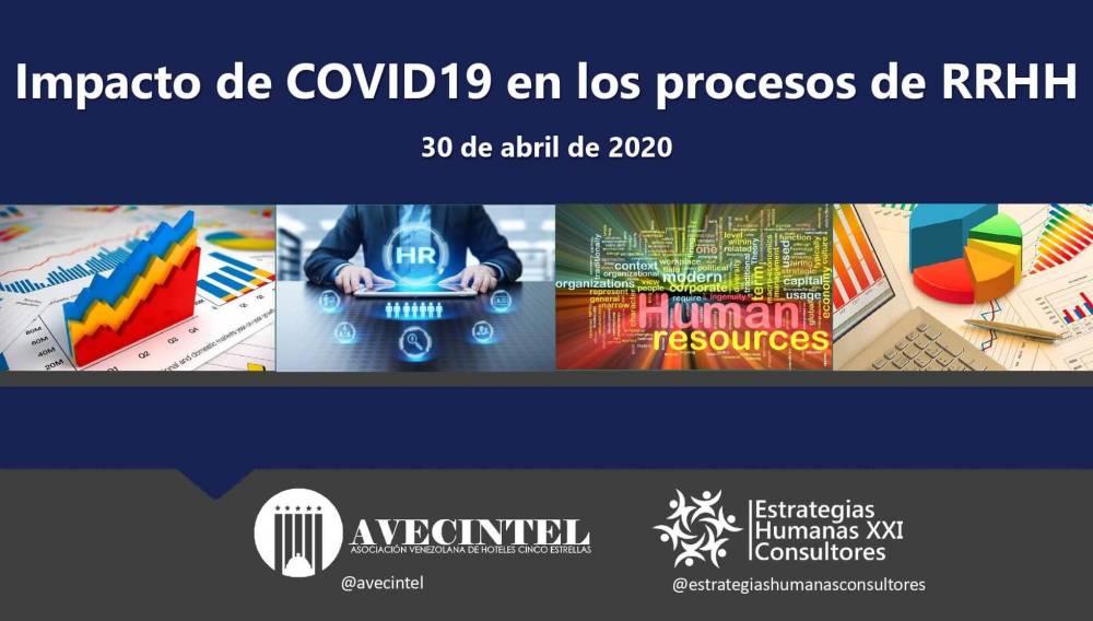 IMPACTO DE LA COVID-19 EN LOS PROCESOS DE RR. HH. EN LOS HOTELES AFILIADOS A AVECINTEL